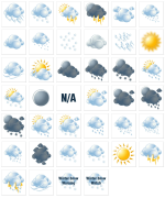 Weather-set1